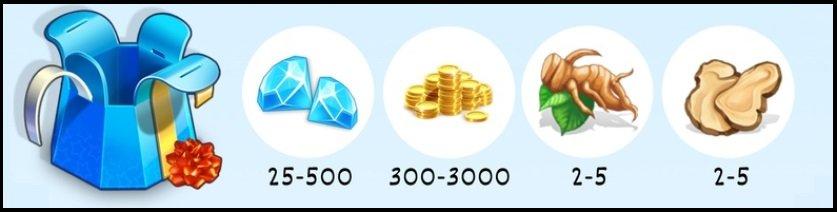 """Калган (2-5) Женьшень (2-5) Золотые монеты от 300 до 3000 Алмазы (Бриллианты)  от 25 до 500 ? (Может выпасть калган, женьшень, золотые монеты или бриллианты).  Небольшой шанс получить уникальную специю """"Золото"""""""