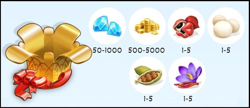 """Гуарана (1-5) Кардамон (1-5) Шафран (1-5) Тапиока (1-5) Золотые монеты от 500 до 5000 Алмазы (Бриллианты)  от 50 до 1000 ? (Может выпасть Гурана, Кардамон, Шафран, Тапиока, золотые монеты или бриллианты).  Небольшой шанс получить уникальную специю """"Золото"""""""