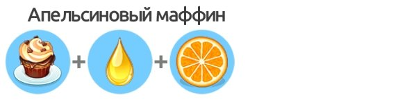 Апельсиновый маффин